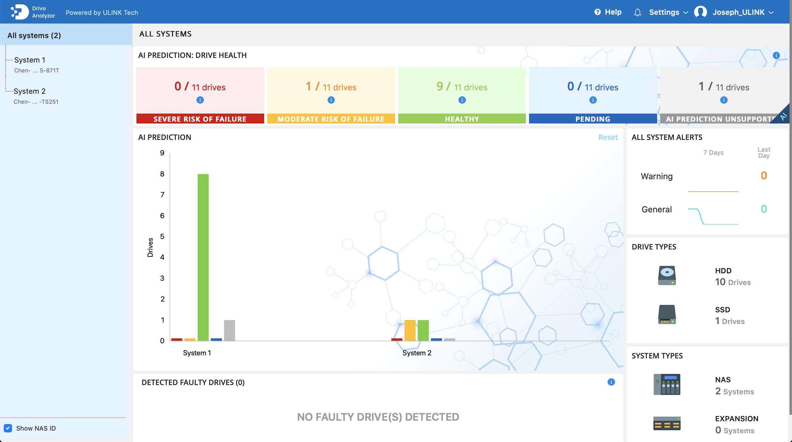screenshot_allsystemview
